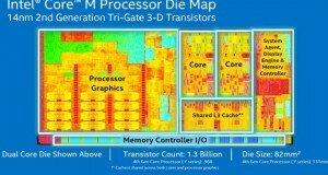 intel-core-m-processor-die-map-540x334